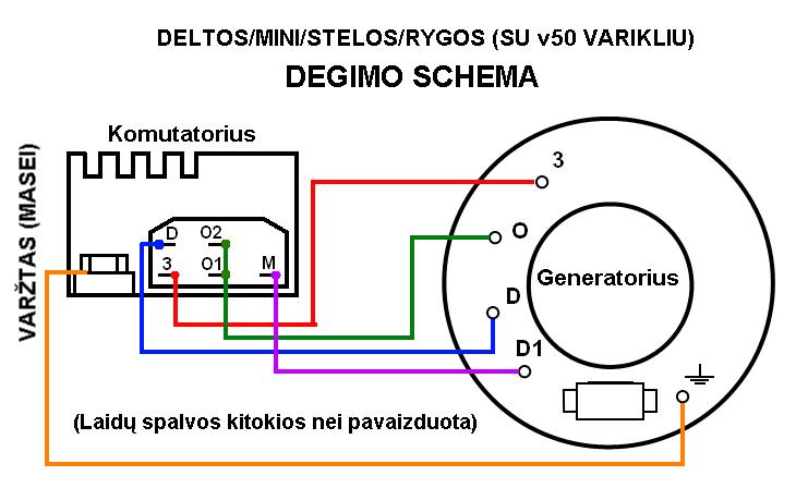 deltos-mini-rygos-degimas-degimo-v50m-v501-schema-v1.png