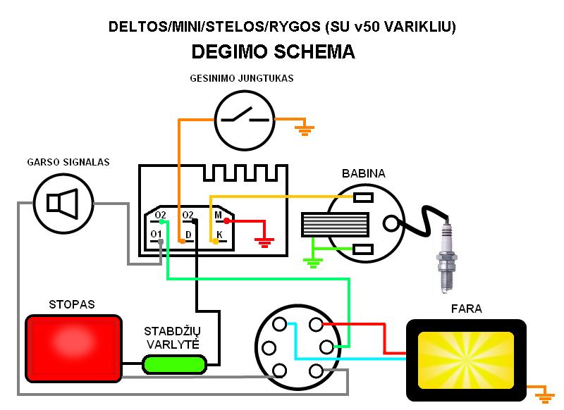 deltos-mini-rygos-degimas-degimo-v50m-v501-schema-v2.png
